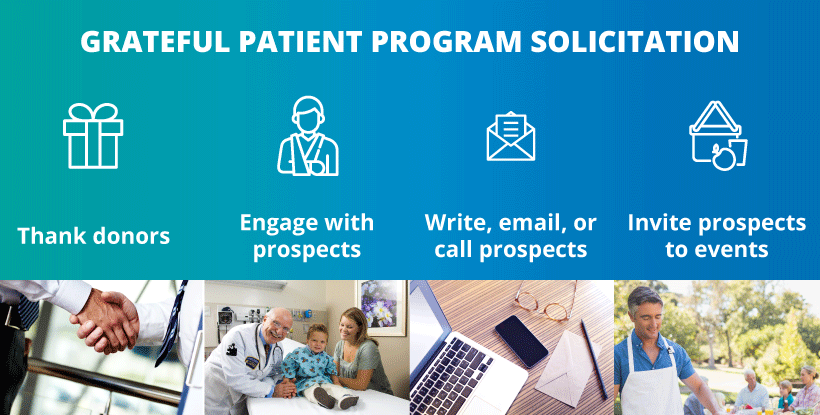 Utilize these solicitation strategies to elevate your grateful patient program.
