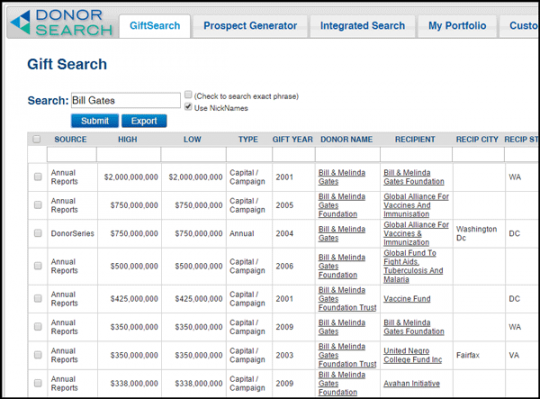 DonorSearch's charitable giving database collects data on major donations through annual reports and print references.