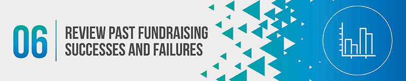 Review past fundraising successes and failures to plan your capital campaign.