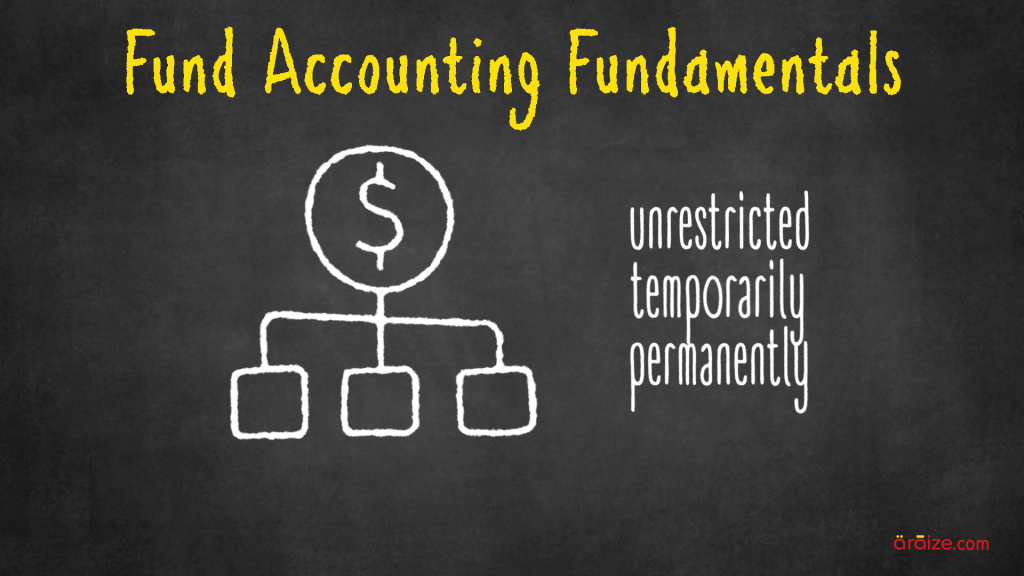Fund Accounting Fundamentals: Bottom Line for Fulfilling
