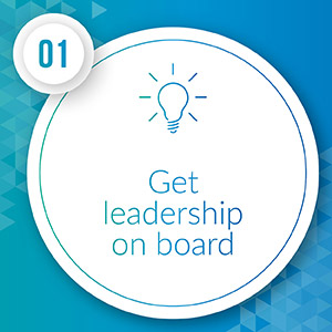 Get leadership on board with your major gifts plan.