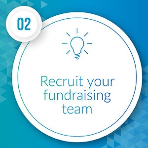 Recruit your fundraising team for your major gift efforts.