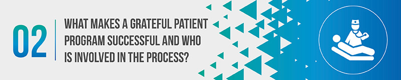 A grateful patient program requires a dedicated hospital staff, time, and resources.