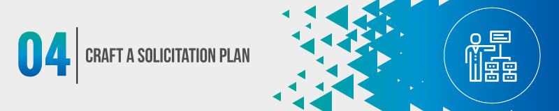 Craft a solicitation plan based on your prospect data.