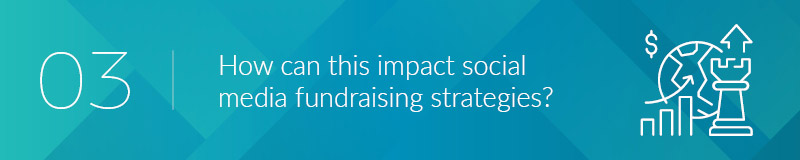 How can social discovery impact social media fundraising strategies?