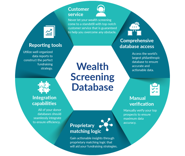 Check out the tools that will help you wealth screen your wealth data.
