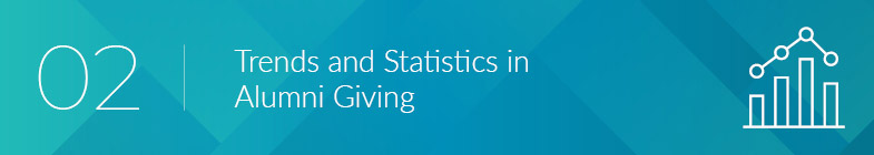 Read on to learn about top trends and statistics in alumni giving.