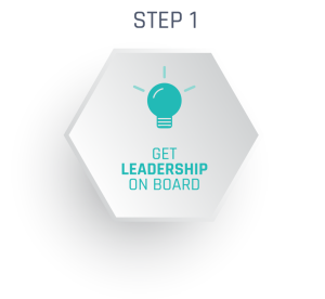 The first step to getting started with a major gifts program is getting leadership on board.