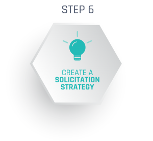Before implementing your major gifts program, you need to create a solicitation strategy.