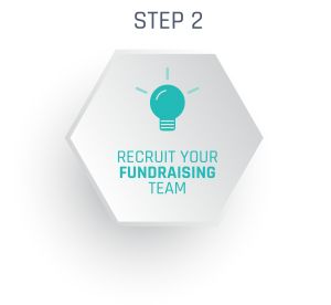 To start a major gift program you need to recruit your fundraising team.
