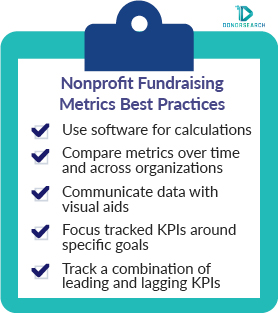 Use this checklist to make sure you follow nonprofit fundraising metrics best practices.