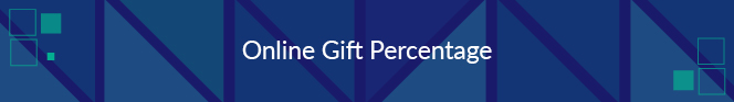 Online gift percentage is a nonprofit fundraising metric that reflects the percentage of donations that were received online.